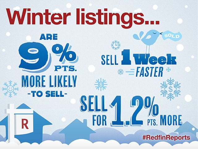 Winter-selling-report-graphic-640x480-